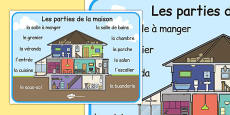 Parts of a House Word Mat French