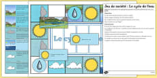 Water Cycle Game French
