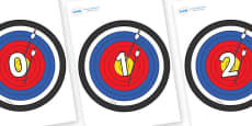 Numbers 0-31 on Archery Targets