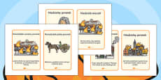 The Great Fire of London Events Timeline Cards Polish