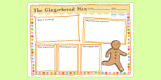 The Gingerbread Man Story Review Writing Frame