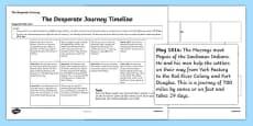 The Desperate Journey Timeline Activity Sheet