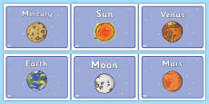 Our Solar System (Planets) Group Signs