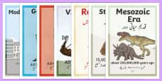 British History Timeline Posters English/Urdu