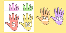 Counting in 5s Numbers on Hands