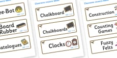 Nightingale Themed Editable Additional Classroom Resource Labels