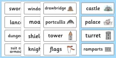 Medieval Castle Role Play Word Cards