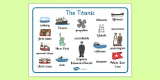 The Titanic Word Mat