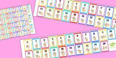 British Sign Language 0-20 Number Strips
