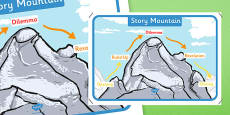Story Mountain Display Poster (Large)