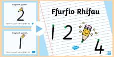 * NEW * Pŵerbwynt Ffurfio Rhifau