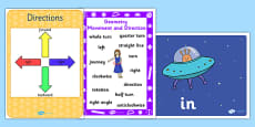 Geometry Position and Direction Display Pack KS1 Year 2