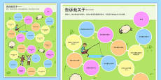 Getting to Know You Board Game Mandarin Chinese