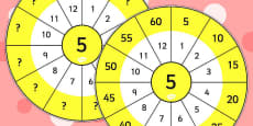 5 Times Table Wheel Cut Outs