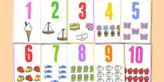 Number Picture Flashcards to 30