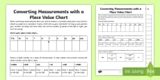 Converting Measurements With A Place Value Chart Activity Sheet