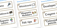 Buzzard Themed Editable Writing Area Resource Labels