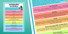 Anti-Bullying Week: What is Cyber-Bullying? Poster