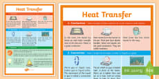 Heat Transfer Display Poster