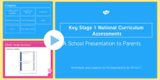 KS1 National Curriculum Assessments Information for Parents