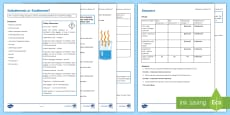 Endothermic or Exothermic Investigation Instruction Sheet Print-Out