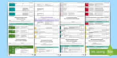 CfE Third Level Assessment Benchmarks Resource Pack