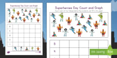 Superheroes Count and Graph Activity Sheet