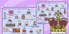 Royal Family Word Mat Polish