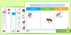 Canada's Carnivores, Herbivores, and Omnivores Activity Sheet