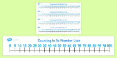Counting in 5s Number Line