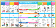 Types of Schemas Information Poster Pack