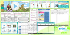 Y2 PlanIt Computing Using and Applying Unit Pack