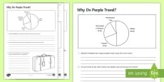 * NEW * Why Do People Travel? Activity Sheet