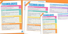 Scottish Curriculum For Excellence Overview Posters First Technologies