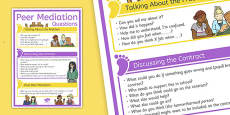 Peer Mediation Questions Poster