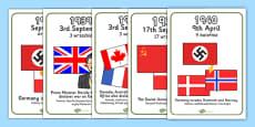 World War Two Timeline Display Posters Polish Translation