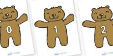 Numbers 0-100 on Teddy Bears