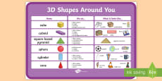 3D Shapes Properties with Examples Display Poster