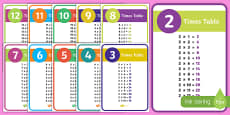 Times Tables Display Posters