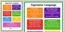 Figurative Language Poster