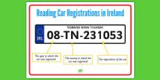 Reading a Car Registration Display Poster