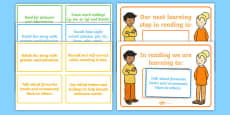 New Zealand Reading First Year of School WALT, Learning To and Next Steps Display Posters