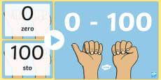 Prezentacja PowerPoint Liczby 0 - 100 z zapisem słownym