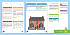 The House / Home Aistear Planning Overview