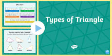 Types of Triangle PowerPoint