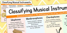 Classifying Musical Instruments Poster