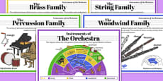 Orchestra Instruments Poster Pack