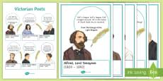 Victorian Poets Display Posters