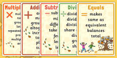 Autumn Themed Maths Vocabulary Display Poster Pack