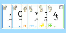 Visual Number Line Posters 1-30 Arabic